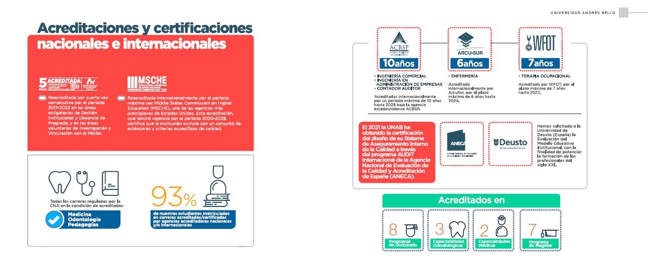 infografia-acreditacion-certificacion-nacional-internacional