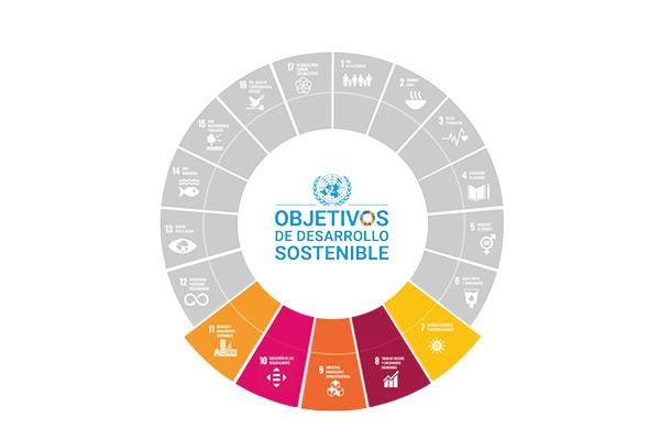 ODS 2030: Categoría Prosperidad 3ra Charla del Ciclo Objetivos de Desarrollo Sostenible